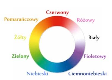 Iris 125 kolory