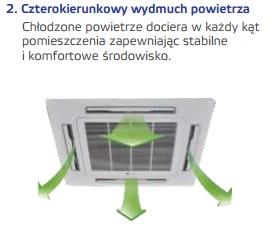 4kierunkowy wydmuch powietrza_Klimatyzator kasetonowy Chigo