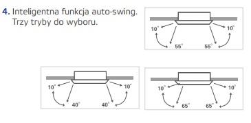 Inteligentna funkcja auto-swing_Klimatyzator kasetonowy Chigo