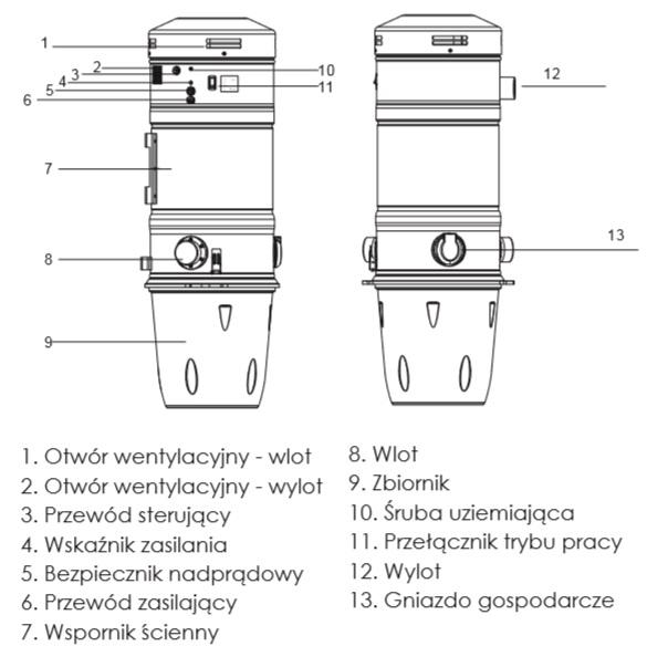 Opis odkurzacza centralnego Columbia Vac CV16SN