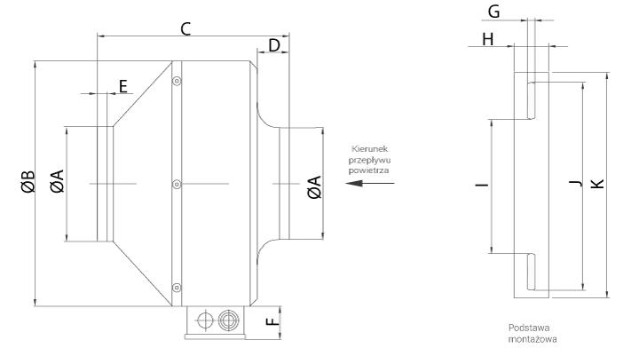 Wentylator Ferono FKM150 wydajność