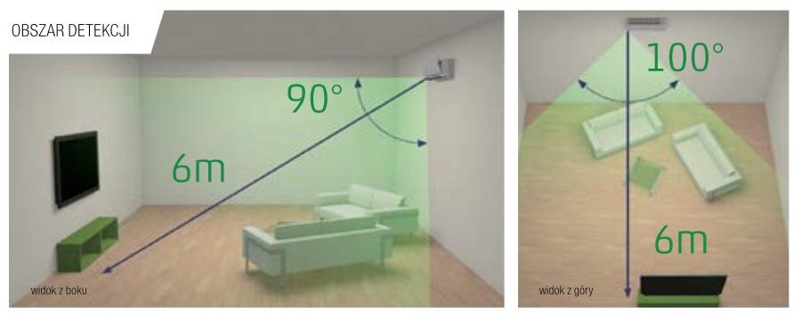 Czujnik ruchu w klimatyzatorze ściennym Fujitsu ASYG09LTCB / AOYG09LTCN