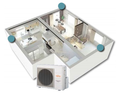 System multispli 3 pokoje klimatyzator zewnętrzny Fujitsu AOYG24LAT3