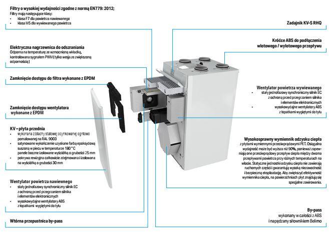 Kaisai KVX-270 RHQ cechy konstrukcyjne rekuperatora