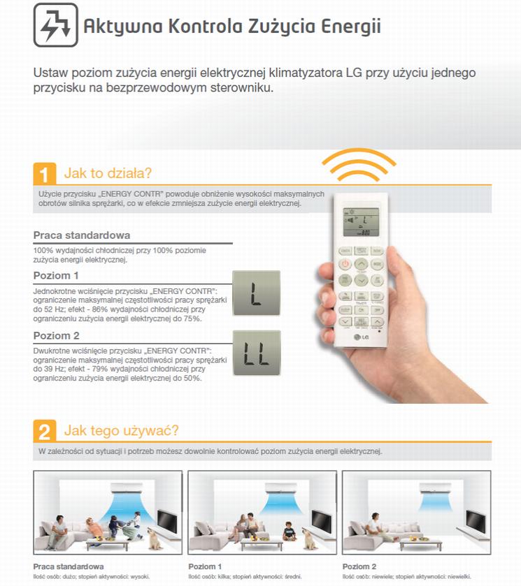 LG UJ30 Aktywna kontrola zużycia energii