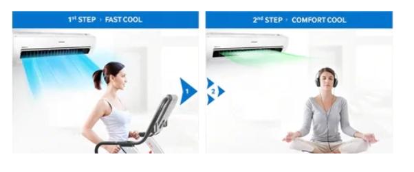 Klimatyzacja Samsung New Triangle AR12RXWSAURNEU/X funkcjonalność