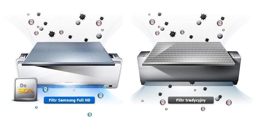 Filtr Full HD Samsung P+ CAC AC035FBRDEH / AC035FCADEH