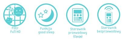 Funkcje klimatyzatora ściennego Samsung P+ AC035FBRDEH / AC035FCADEH
