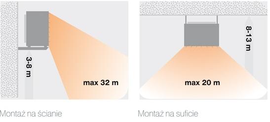 Nagrzewnica gazowa Sonniger Rapid LR042 - montaż