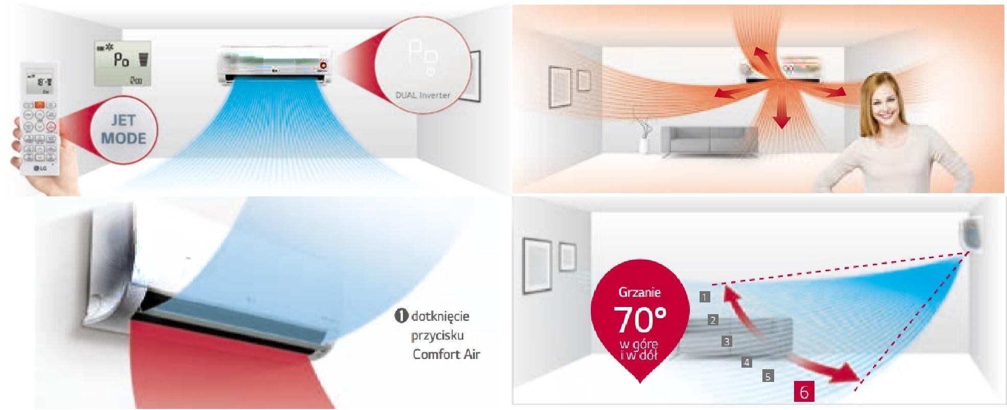 Grzanie i chłodzenie w klimatyzatorze ściennym LG AC18SQ.NSK Artcool Silver