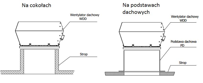 Montaż wentylatora DOSPEL WDD 150