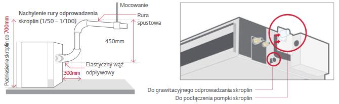 Pompka skroplin klimatyzator kanałowy średniego sprężu LG UM60F